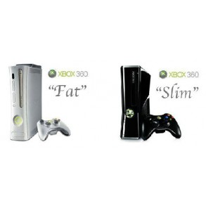 Servis Deli za Xbox 360 slim in fat verzijo in Xbox one